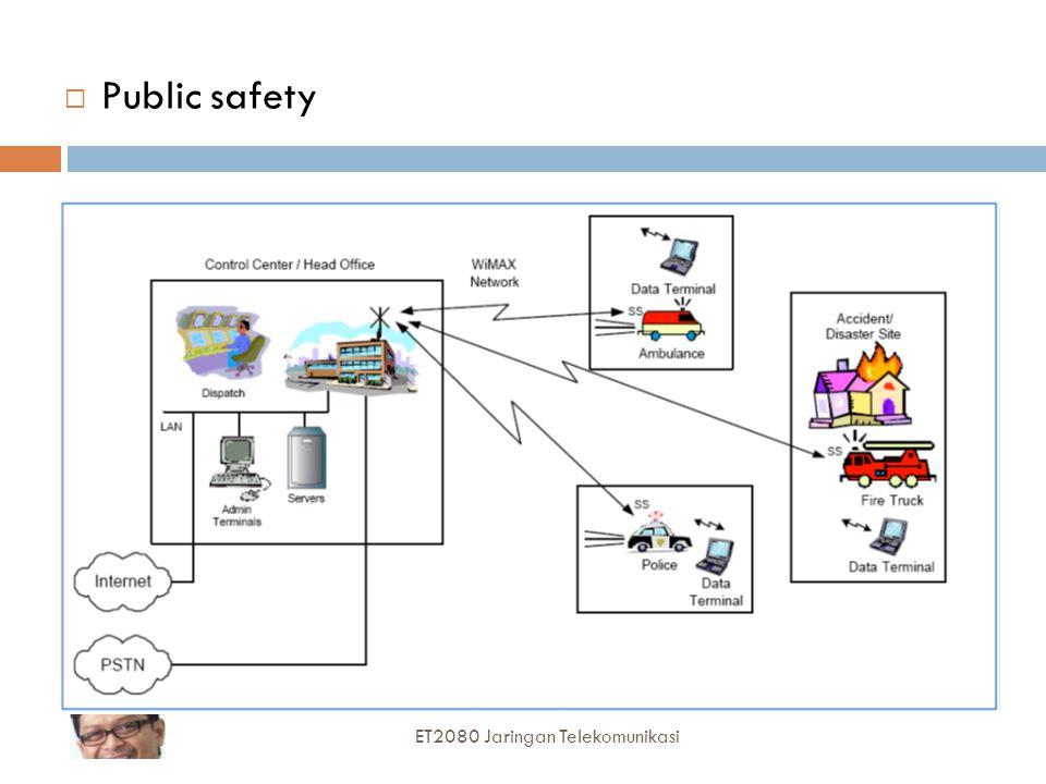 61  Public safety ET2080 Jaringan Telekomunikasi