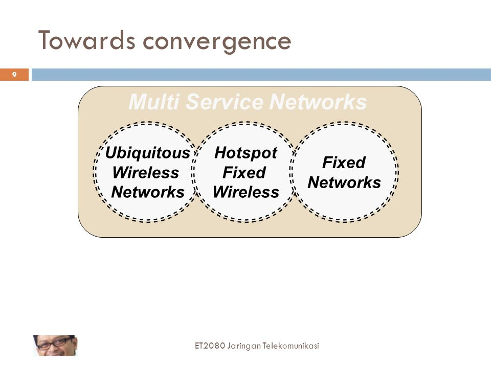 Towards convergence Ubiquitous Wireless Networks Hotspot Fixed Wireless Fixed Networks Multi Service Networks 9 ET2080 Jaringan Telekomunikasi