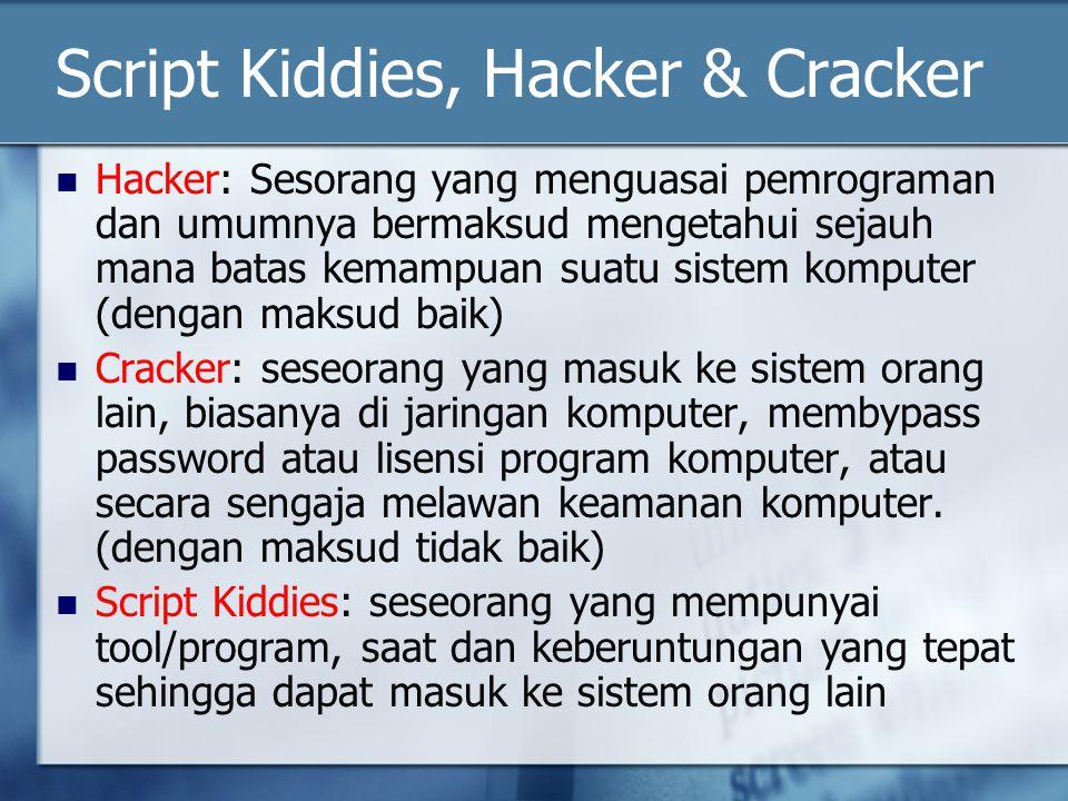 Script Kiddies, Hacker & Cracker Hacker: Sesorang yang menguasai pemrograman dan umumnya bermaksud mengetahui sejauh mana batas kemampuan suatu sistem