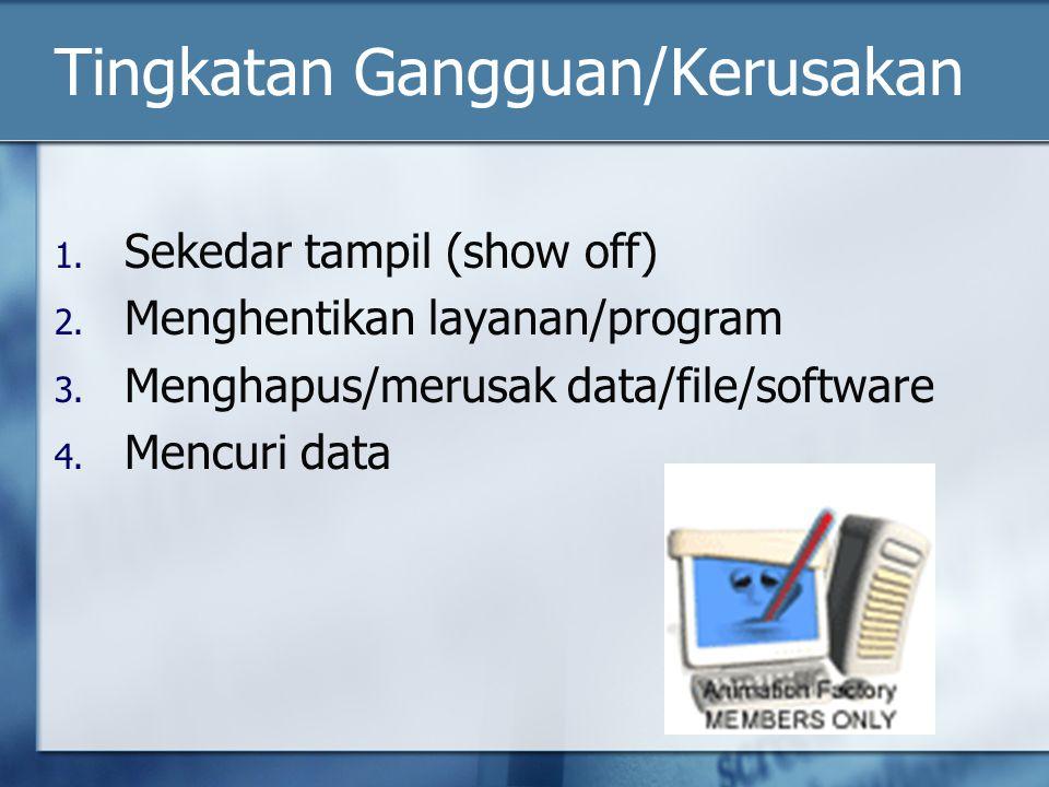 Tingkatan Gangguan/Kerusakan 1. Sekedar tampil (show off) 2. Menghentikan layanan/program 3. Menghapus/merusak data/file/software 4. Mencuri data