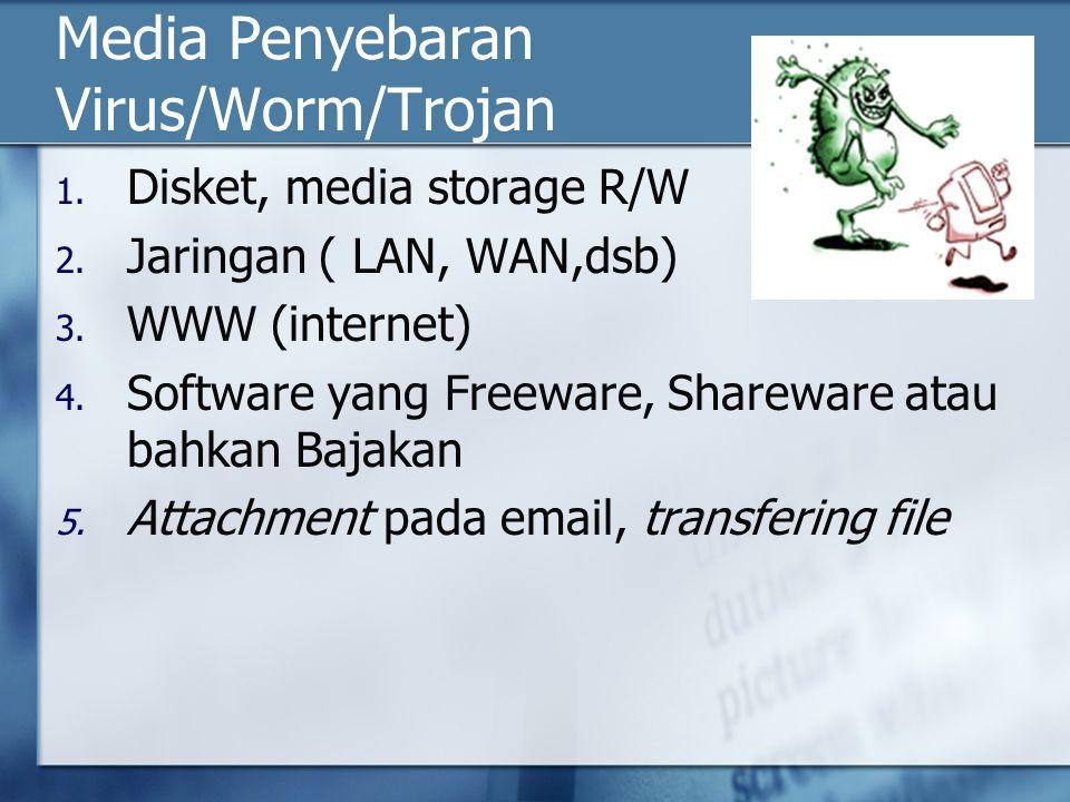 Media Penyebaran Virus/Worm/Trojan 1. Disket, media storage R/W 2. Jaringan ( LAN, WAN,dsb) 3. WWW (internet) 4. Software yang Freeware, Shareware ata