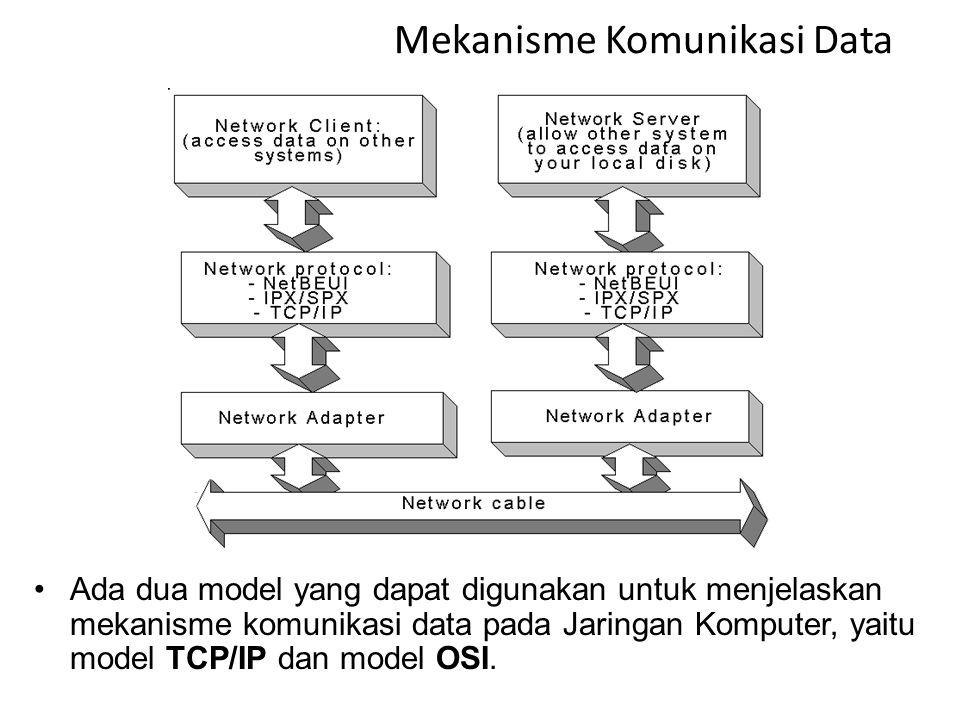 Mekanisme Komunikasi Data Ada dua model yang dapat digunakan untuk menjelaskan mekanisme komunikasi data pada Jaringan Komputer, yaitu model TCP/IP dan model OSI.