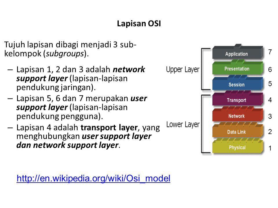 Lapisan OSI Tujuh lapisan dibagi menjadi 3 sub- kelompok (subgroups).