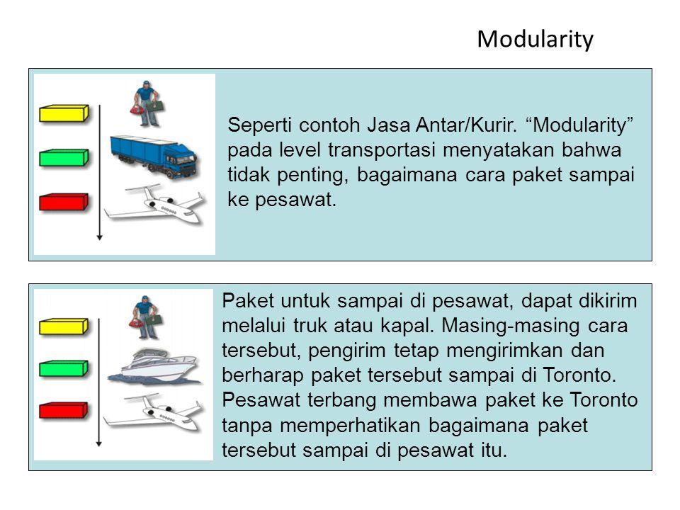 Modularity Seperti contoh Jasa Antar/Kurir.