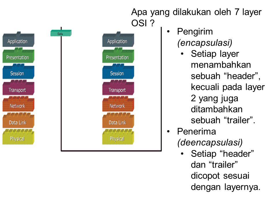 """Modularity Seperti contoh Jasa Antar/Kurir. """"Modularity"""" pada level transportasi menyatakan bahwa tidak penting, bagaimana cara paket sampai ke pesawa"""