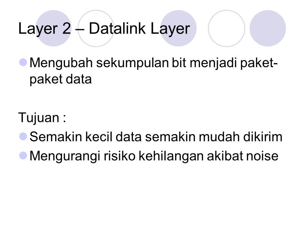 Layer 2 – Datalink Layer Mengubah sekumpulan bit menjadi paket- paket data Tujuan : Semakin kecil data semakin mudah dikirim Mengurangi risiko kehilan