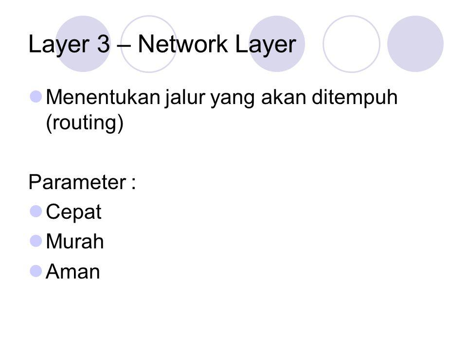 Layer 3 – Network Layer Menentukan jalur yang akan ditempuh (routing) Parameter : Cepat Murah Aman