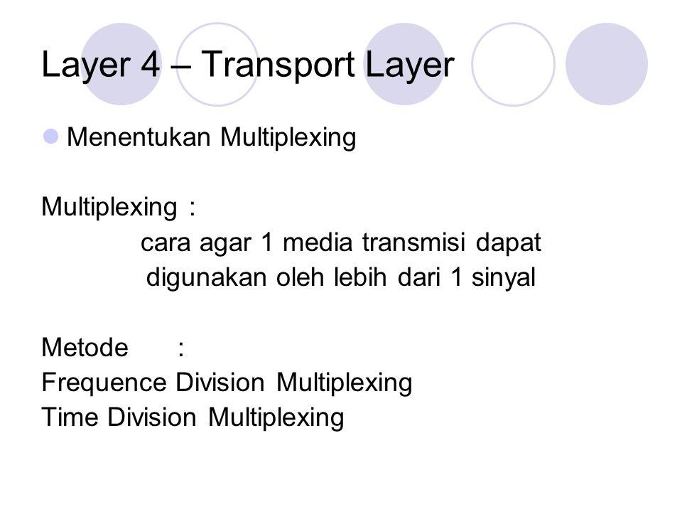 Layer 4 – Transport Layer Menentukan Multiplexing Multiplexing : cara agar 1 media transmisi dapat digunakan oleh lebih dari 1 sinyal Metode: Frequenc