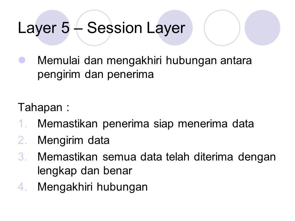 Layer 5 – Session Layer Memulai dan mengakhiri hubungan antara pengirim dan penerima Tahapan : 1.Memastikan penerima siap menerima data 2.Mengirim dat