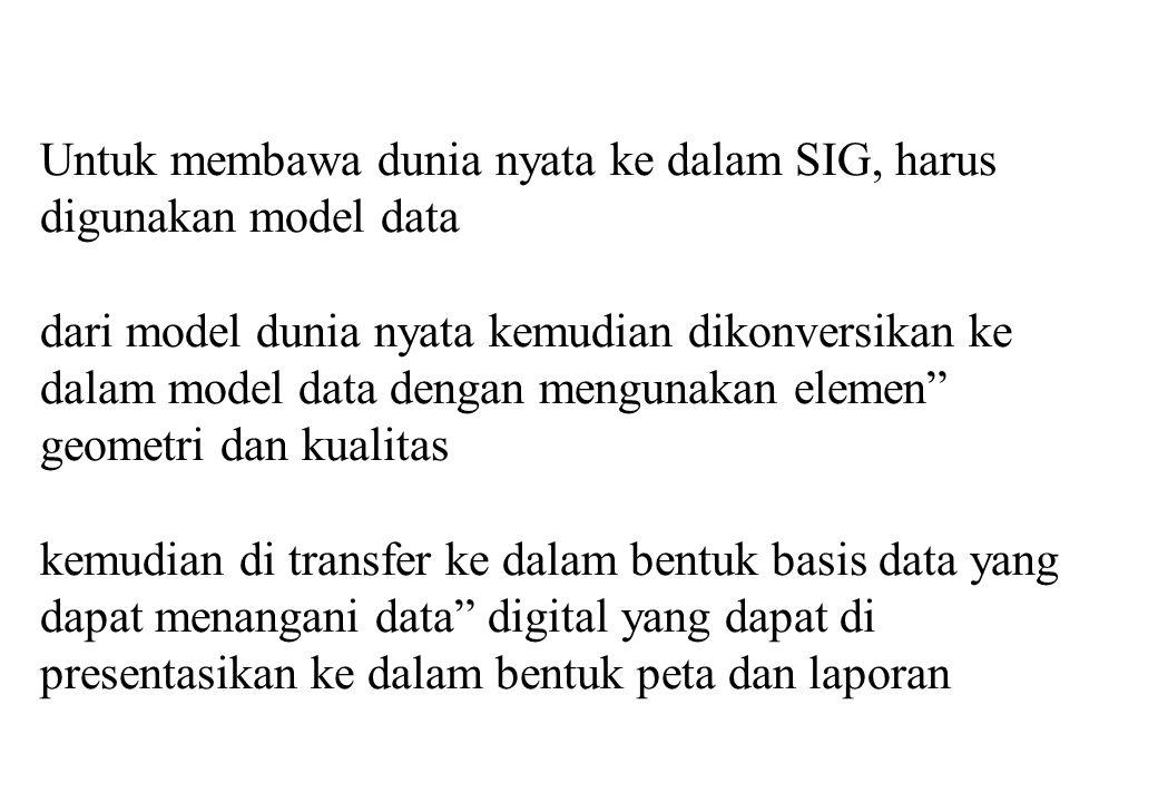 Untuk membawa dunia nyata ke dalam SIG, harus digunakan model data dari model dunia nyata kemudian dikonversikan ke dalam model data dengan mengunakan