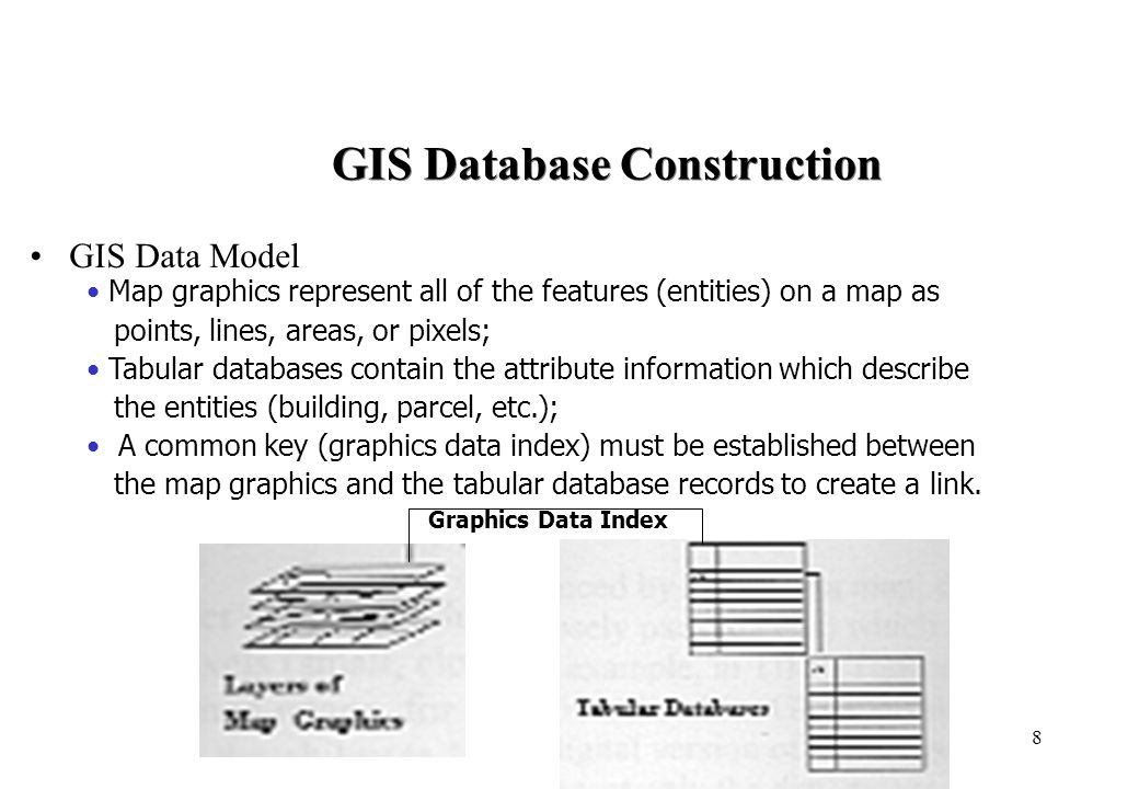 8 GIS Database Construction GIS Data Model Graphics Data Index Map graphics represent all of the features (entities) on a map as points, lines, areas, or pixels; Tabular databases contain the attribute information which describe the entities (building, parcel, etc.); A common key (graphics data index) must be established between the map graphics and the tabular database records to create a link.