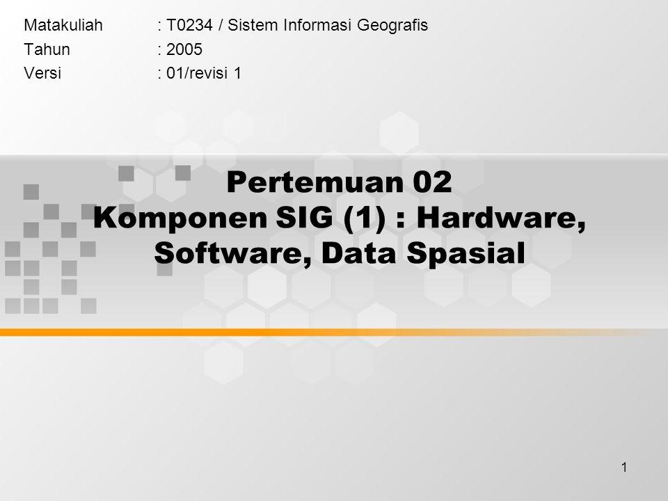 1 Pertemuan 02 Komponen SIG (1) : Hardware, Software, Data Spasial Matakuliah: T0234 / Sistem Informasi Geografis Tahun: 2005 Versi: 01/revisi 1