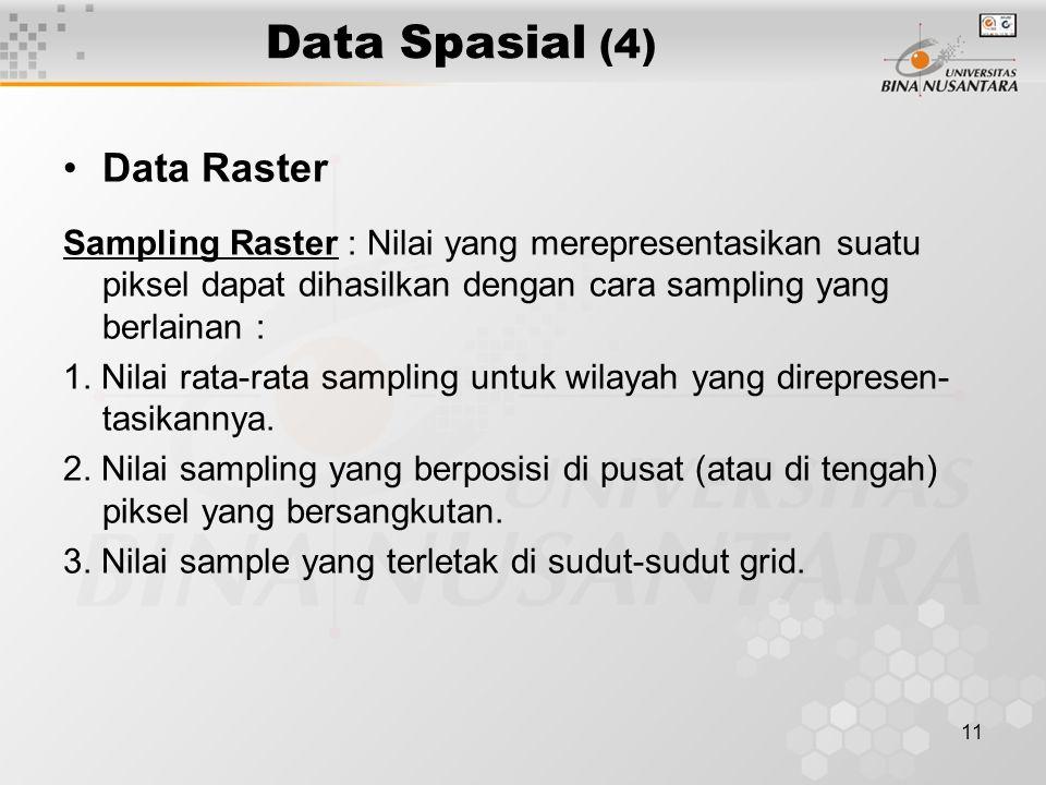 11 Data Spasial (4) Data Raster Sampling Raster : Nilai yang merepresentasikan suatu piksel dapat dihasilkan dengan cara sampling yang berlainan : 1.