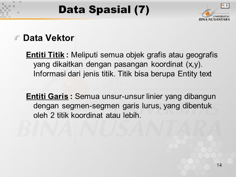 14 Data Spasial (7) Data Vektor Entiti Titik : Meliputi semua objek grafis atau geografis yang dikaitkan dengan pasangan koordinat (x,y). Informasi da
