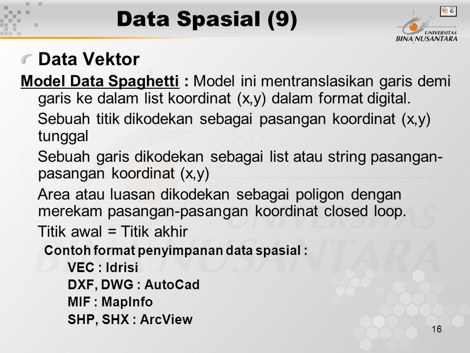 16 Data Spasial (9) Data Vektor Model Data Spaghetti : Model ini mentranslasikan garis demi garis ke dalam list koordinat (x,y) dalam format digital.
