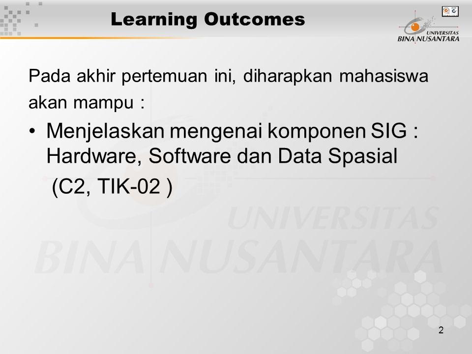 2 Learning Outcomes Pada akhir pertemuan ini, diharapkan mahasiswa akan mampu : Menjelaskan mengenai komponen SIG : Hardware, Software dan Data Spasia