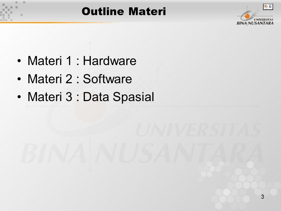 4 Hardware SIG PC, Digitizer, Printer, Plotter, Scanner, GPS Receiver, CD PC CD-ROM Digitizer Printer Plotter GPS Receiver