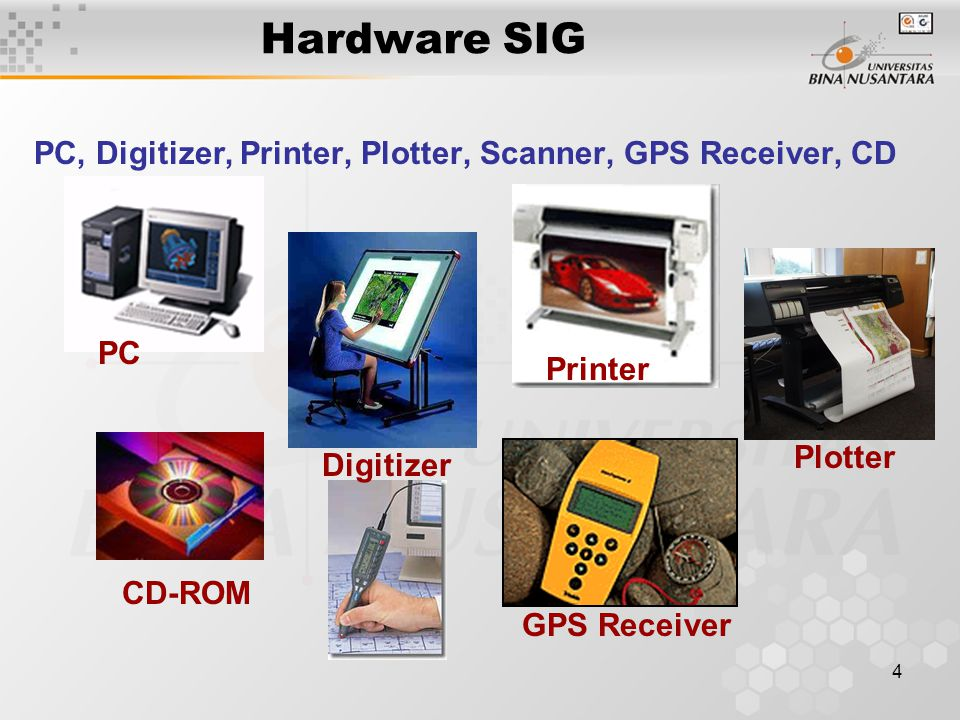 4 Hardware SIG PC, Digitizer, Printer, Plotter, Scanner, GPS Receiver, CD PC CD-ROM Digitizer Printer Plotter GPS Receiver