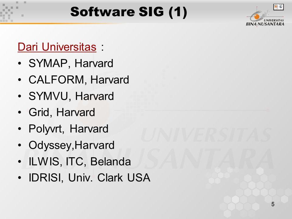 5 Software SIG (1) Dari Universitas : SYMAP, Harvard CALFORM, Harvard SYMVU, Harvard Grid, Harvard Polyvrt, Harvard Odyssey,Harvard ILWIS, ITC, Beland