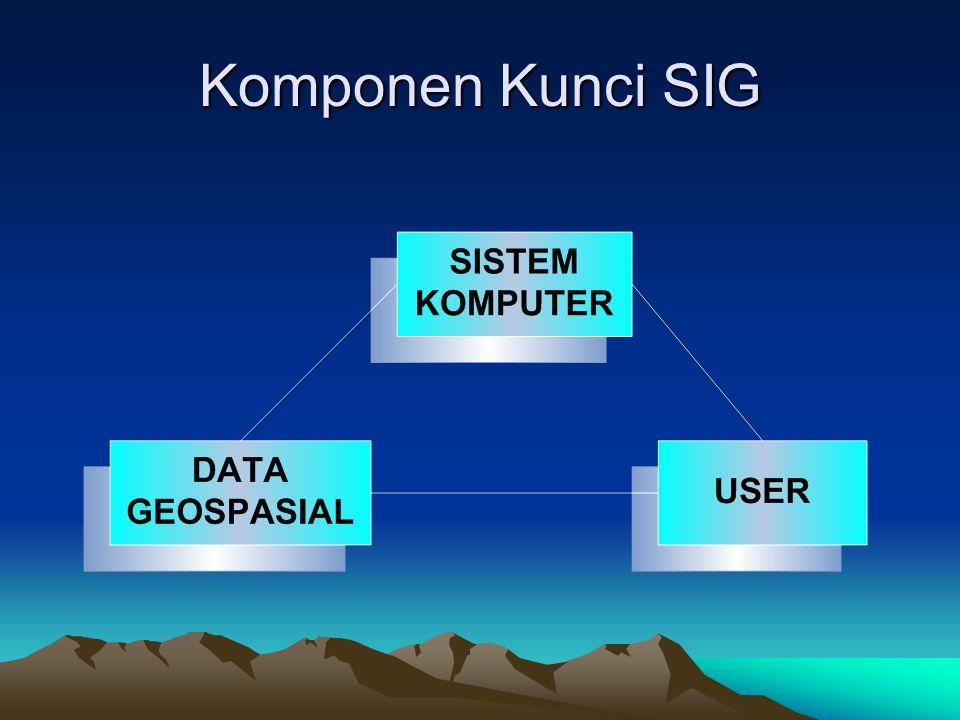 Komponen Kunci SIG