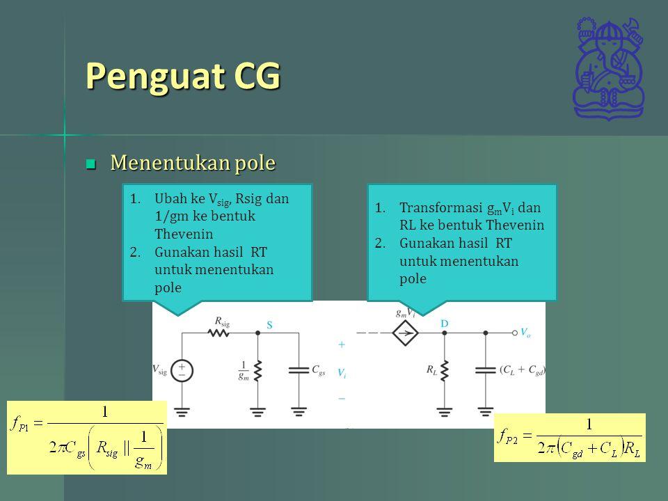 Penguat CG Menentukan pole Menentukan pole 1.Ubah ke V sig, Rsig dan 1/gm ke bentuk Thevenin 2.Gunakan hasil RT untuk menentukan pole 1.Transformasi g