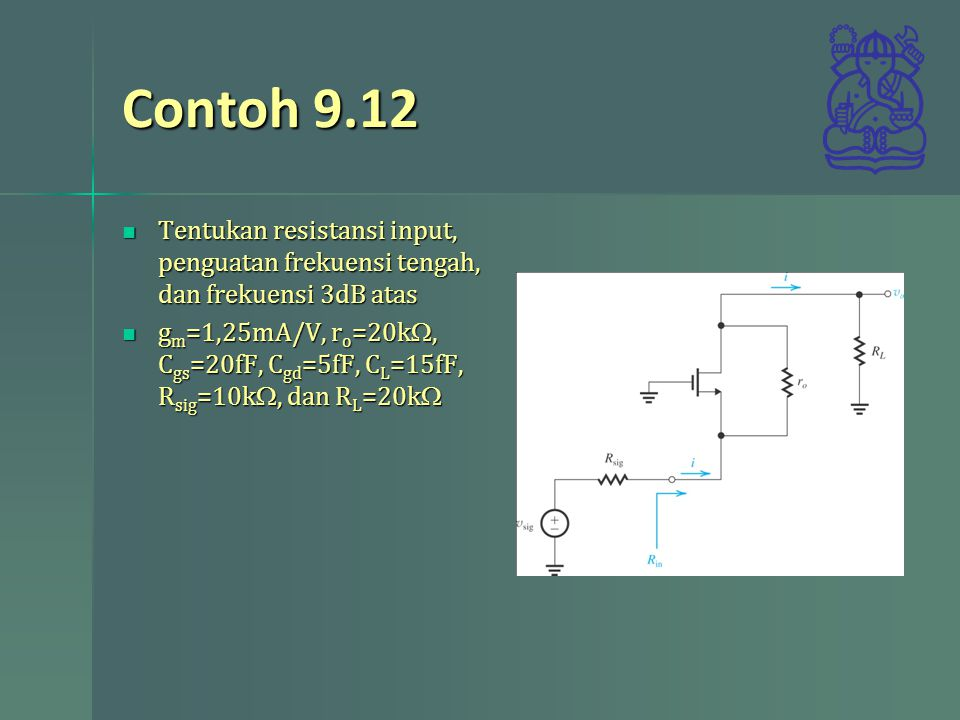 Contoh 9.12 Tentukan resistansi input, penguatan frekuensi tengah, dan frekuensi 3dB atas Tentukan resistansi input, penguatan frekuensi tengah, dan frekuensi 3dB atas g m =1,25mA/V, r o =20k , C gs =20fF, C gd =5fF, C L =15fF, R sig =10k , dan R L =20k  g m =1,25mA/V, r o =20k , C gs =20fF, C gd =5fF, C L =15fF, R sig =10k , dan R L =20k 