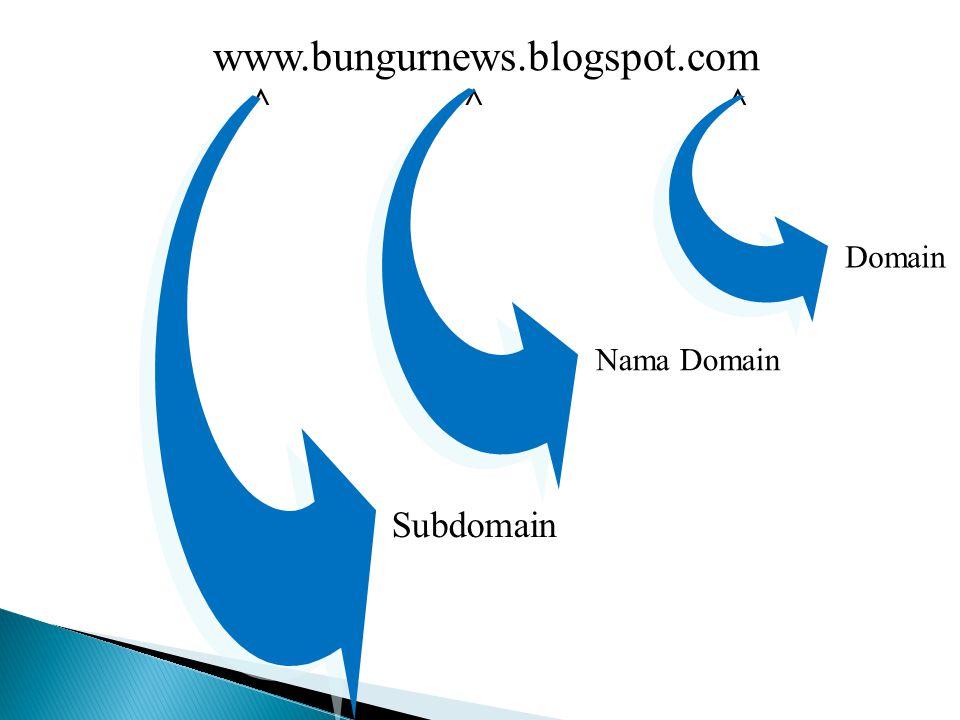 www.bungurnews.blogspot.com ^ ^ ^ | | | | | |__________ Domain | |__________________ Nama Domain |__________________________ Subdomain www.bungurnews.blogspot.com ^ ^ ^ Subdomain Nama Domain Domain