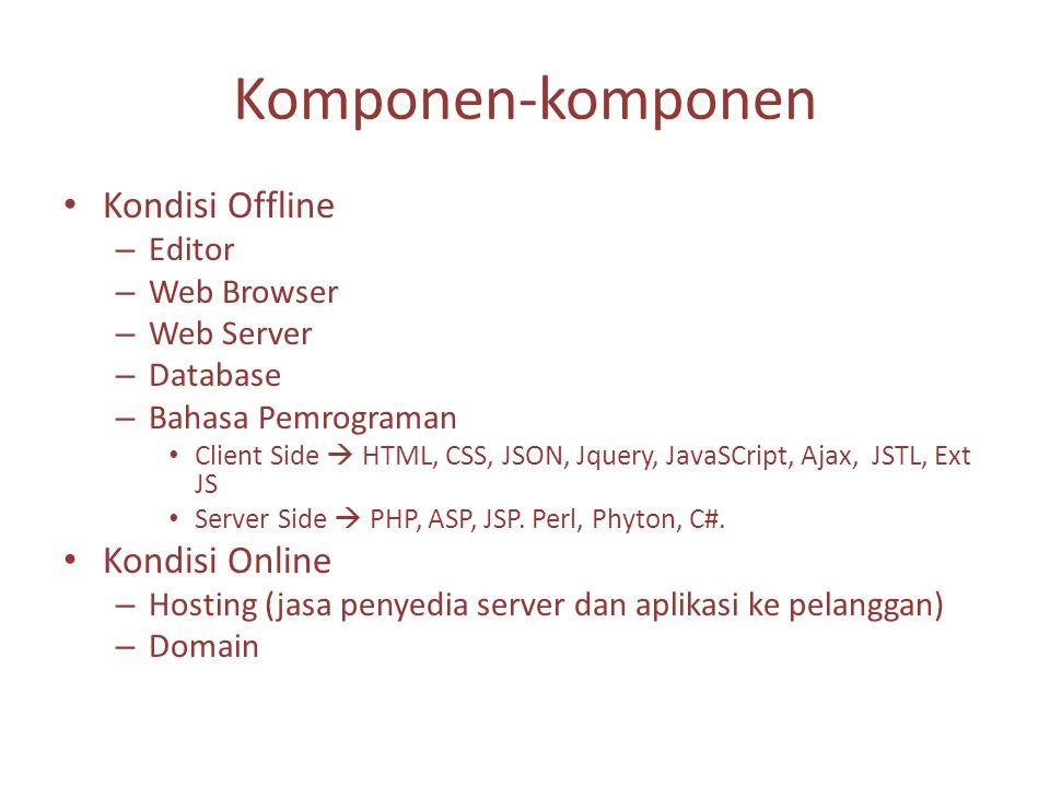 Komponen-komponen Kondisi Offline – Editor – Web Browser – Web Server – Database – Bahasa Pemrograman Client Side  HTML, CSS, JSON, Jquery, JavaSCript, Ajax, JSTL, Ext JS Server Side  PHP, ASP, JSP.