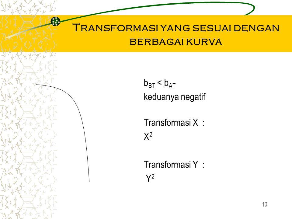 10 Transformasi yang sesuai dengan berbagai kurva b BT < b AT keduanya negatif Transformasi X : X2X2 Transformasi Y : Y 2