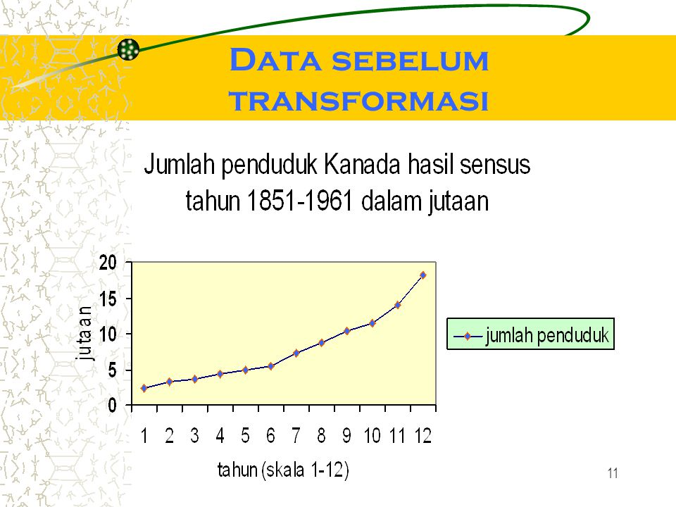 11 Data sebelum transformasi