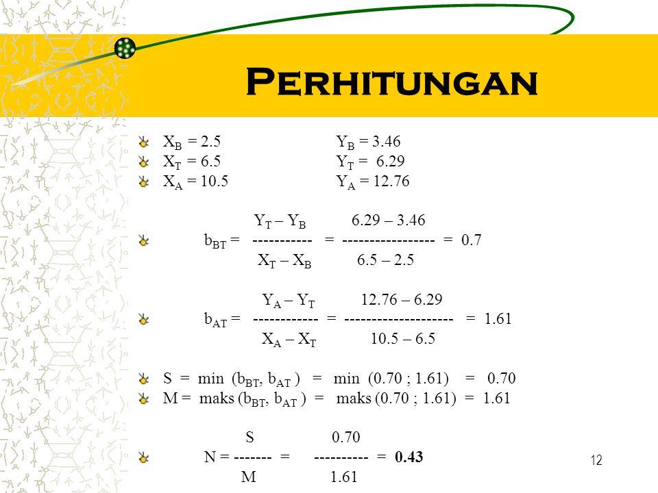 12 Perhitungan X B = 2.5Y B = 3.46 X T = 6.5Y T = 6.29 X A = 10.5Y A = 12.76 Y T – Y B 6.29 – 3.46 b BT = ----------- = ----------------- = 0.7 X T –