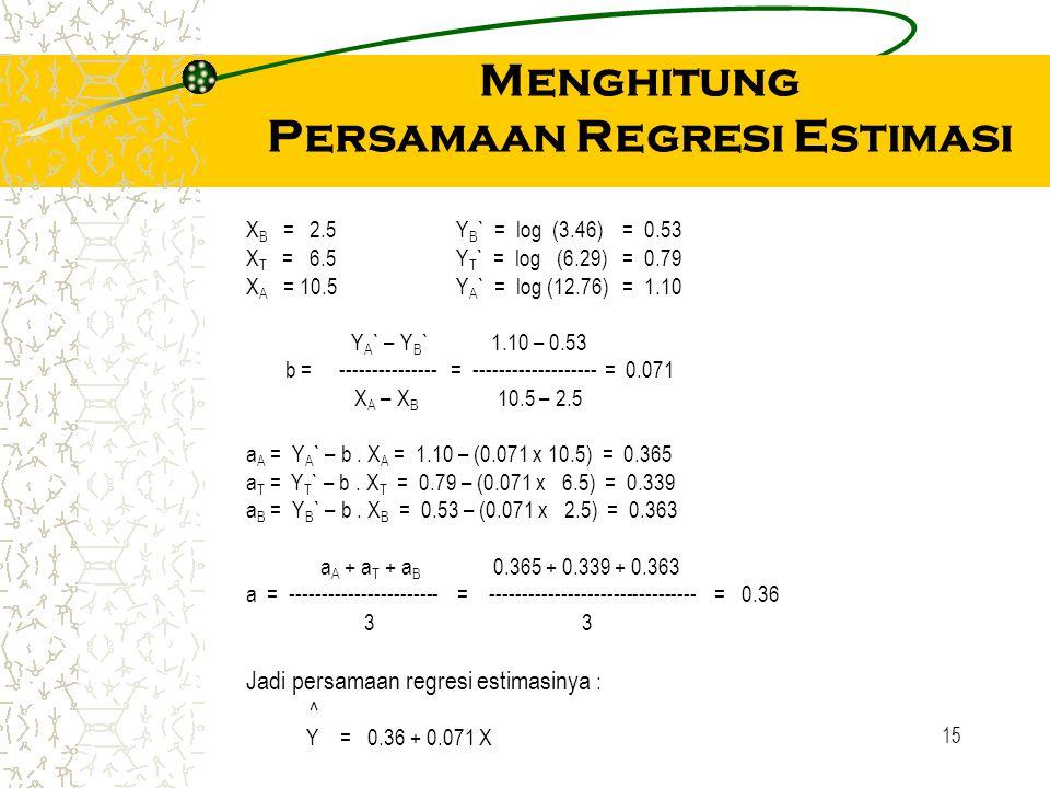 15 Menghitung Persamaan Regresi Estimasi X B = 2.5Y B ` = log (3.46) = 0.53 X T = 6.5Y T ` = log (6.29) = 0.79 X A = 10.5Y A ` = log (12.76) = 1.10 Y