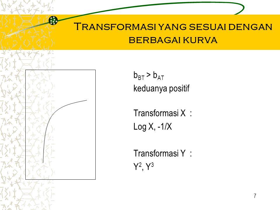 7 Transformasi yang sesuai dengan berbagai kurva b BT > b AT keduanya positif Transformasi X : Log X, -1/X Transformasi Y : Y 2, Y 3