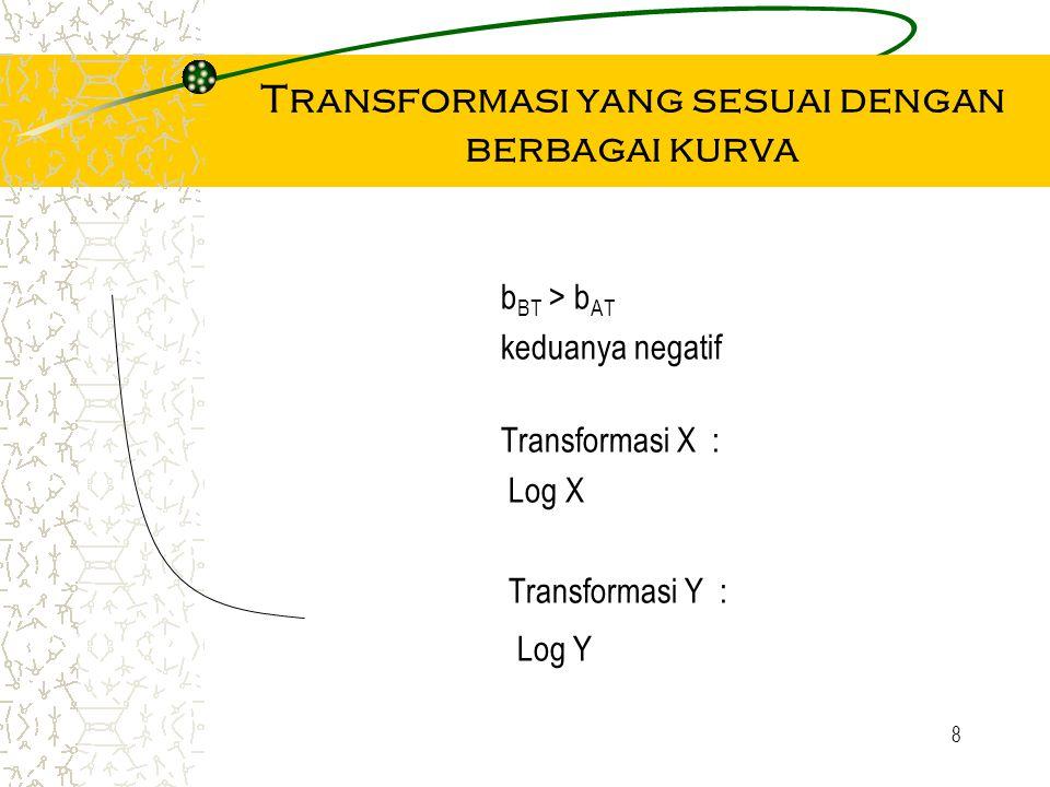 8 Transformasi yang sesuai dengan berbagai kurva b BT > b AT keduanya negatif Transformasi X : Log X Transformasi Y : Log Y