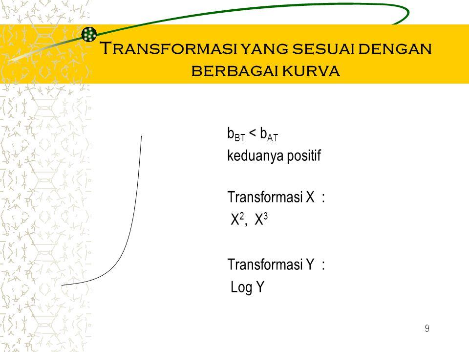 9 Transformasi yang sesuai dengan berbagai kurva b BT < b AT keduanya positif Transformasi X : X 2, X 3 Transformasi Y : Log Y