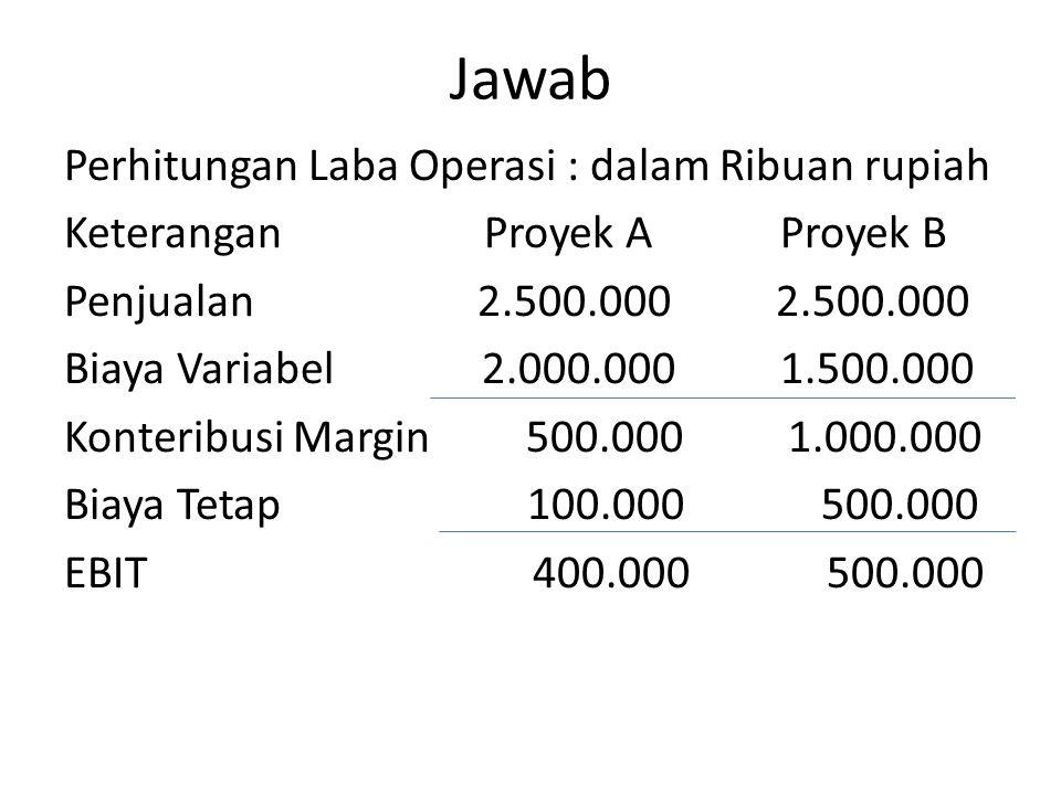 Jawab Perhitungan Laba Operasi : dalam Ribuan rupiah Keterangan Proyek A Proyek B Penjualan 2.500.000 2.500.000 Biaya Variabel 2.000.000 1.500.000 Konteribusi Margin 500.000 1.000.000 Biaya Tetap 100.000 500.000 EBIT 400.000 500.000