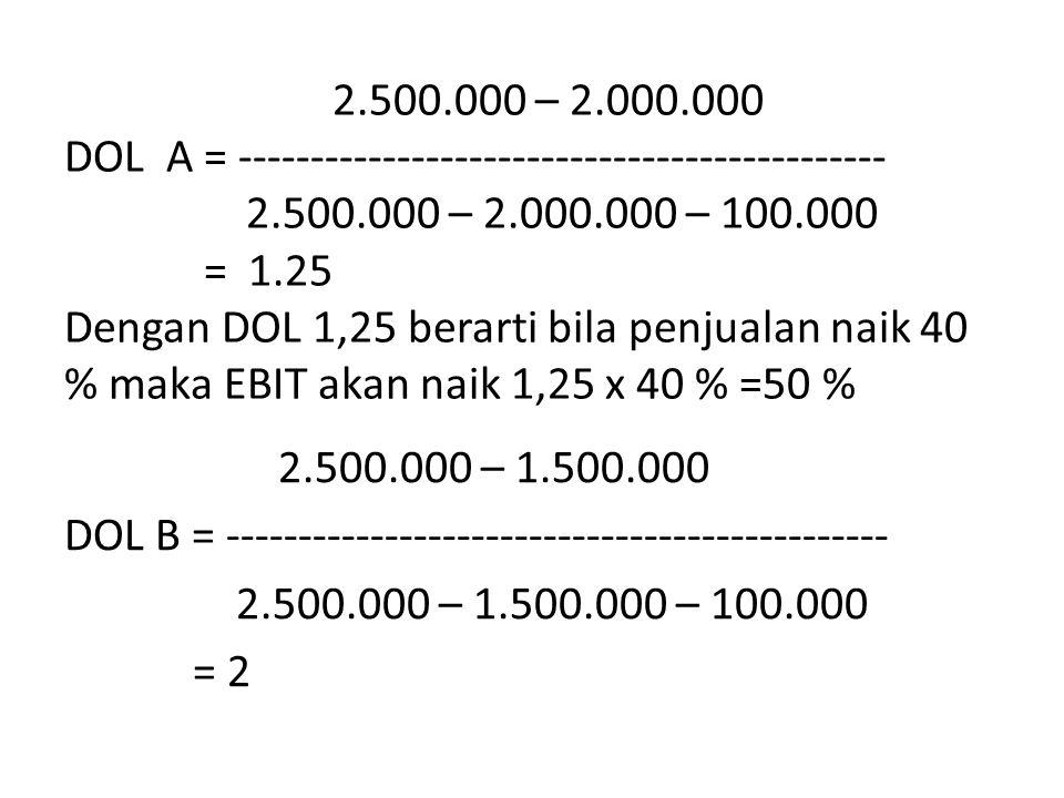 2.500.000 – 2.000.000 DOL A = --------------------------------------------- 2.500.000 – 2.000.000 – 100.000 = 1.25 Dengan DOL 1,25 berarti bila penjualan naik 40 % maka EBIT akan naik 1,25 x 40 % =50 % 2.500.000 – 1.500.000 DOL B = ---------------------------------------------- 2.500.000 – 1.500.000 – 100.000 = 2