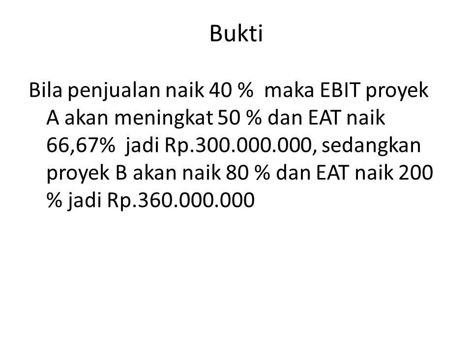 Bukti Bila penjualan naik 40 % maka EBIT proyek A akan meningkat 50 % dan EAT naik 66,67% jadi Rp.300.000.000, sedangkan proyek B akan naik 80 % dan EAT naik 200 % jadi Rp.360.000.000