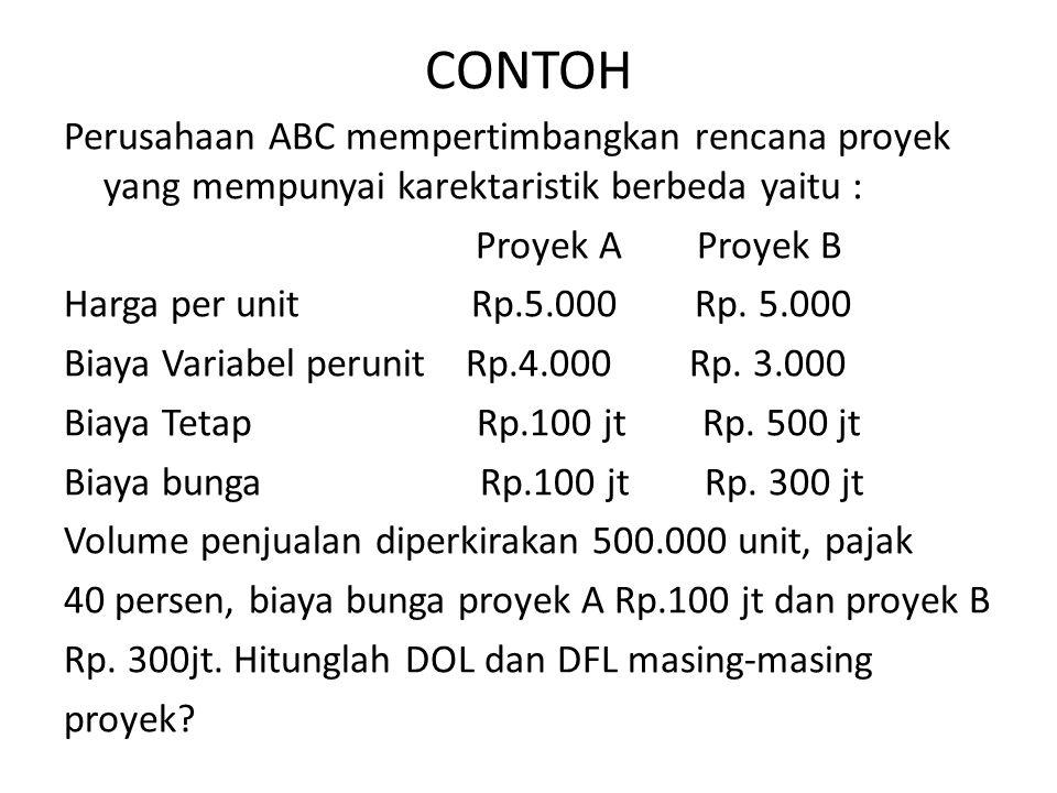 CONTOH Perusahaan ABC mempertimbangkan rencana proyek yang mempunyai karektaristik berbeda yaitu : Proyek A Proyek B Harga per unit Rp.5.000 Rp.