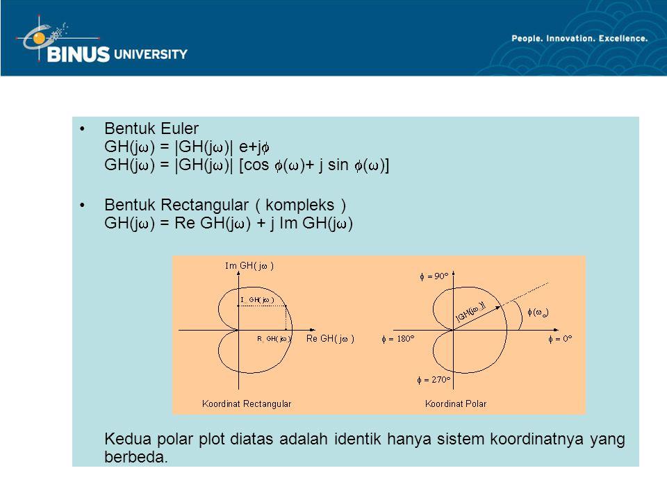 Contoh 1 : Buatlah polar plot dari fungsi alih lup terbuka Gantikan s dengan j .