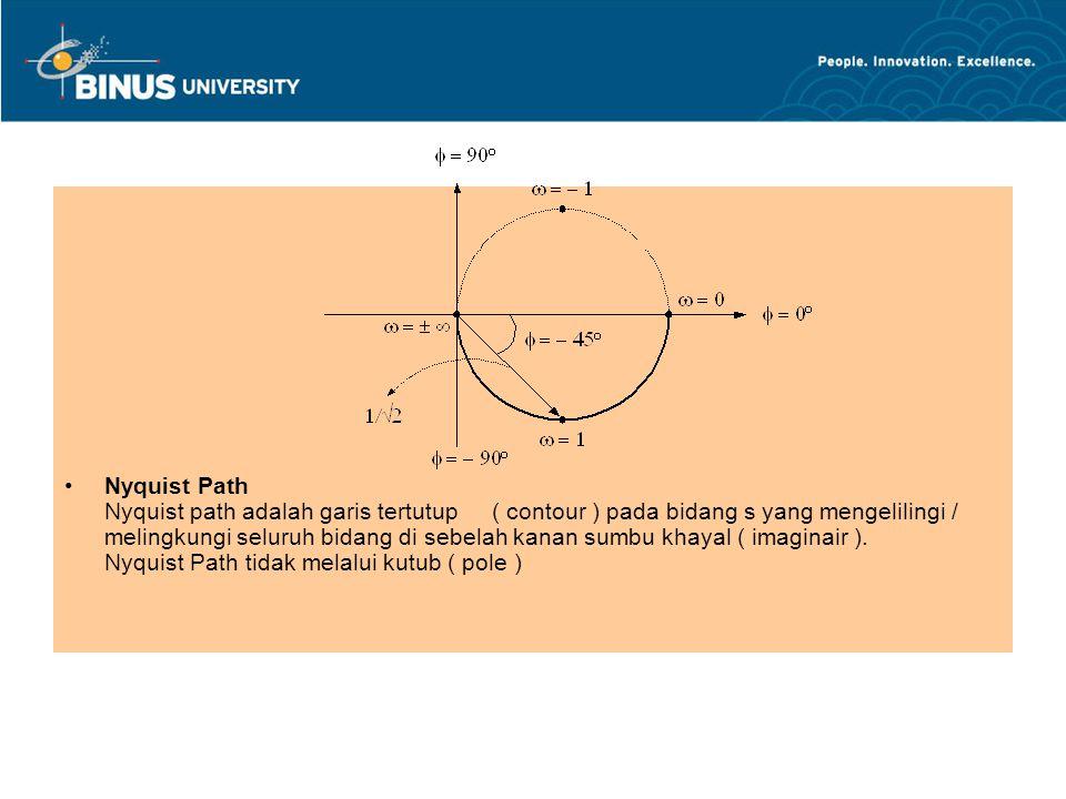 Persamaan-persamaan pada lintasan ab :s = j  0<  <  o bc : -90 0  90 0 cd : s = j  o  def : 90 0  -90 0 Nyquist Path tidak melalui kutub ( pole ) di sumbu tegak