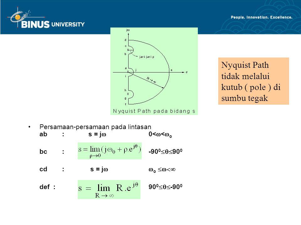 fg : s = j  -   -  o gh : -90 0  90 0 hi : s = j  -  o  0 ija : -90 0  90 0 Nyquist Stability Plot –Pemetaan ( mapping ) dari Nyquist path ke bidang GH(s).