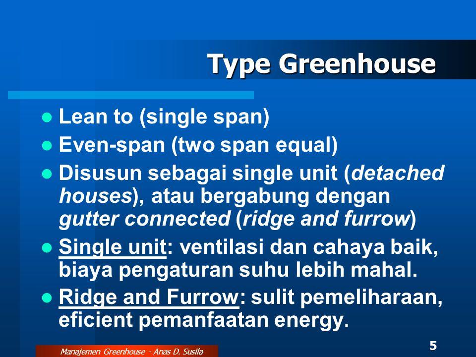 Manajemen Greenhouse - Anas D.