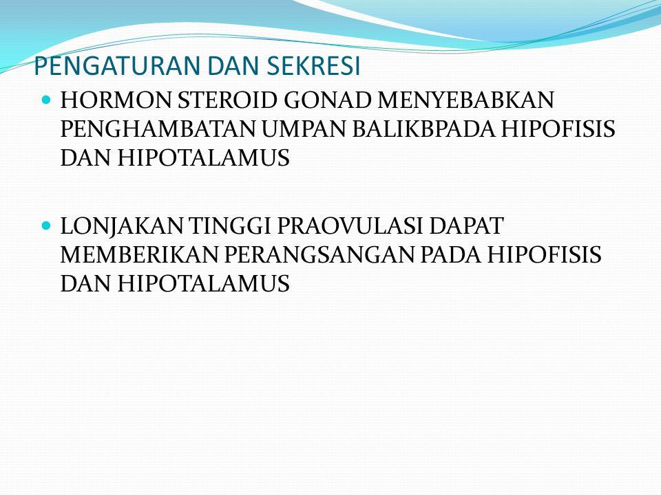PENGATURAN DAN SEKRESI HORMON STEROID GONAD MENYEBABKAN PENGHAMBATAN UMPAN BALIKBPADA HIPOFISIS DAN HIPOTALAMUS LONJAKAN TINGGI PRAOVULASI DAPAT MEMBE