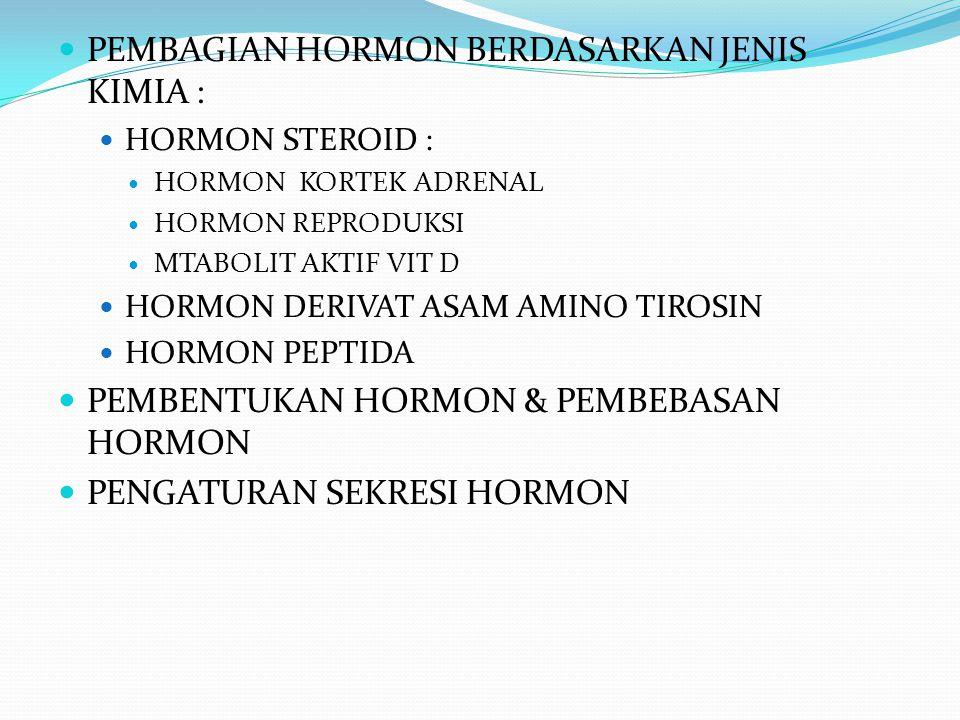 PEMBAGIAN HORMON BERDASARKAN JENIS KIMIA : HORMON STEROID : HORMON KORTEK ADRENAL HORMON REPRODUKSI MTABOLIT AKTIF VIT D HORMON DERIVAT ASAM AMINO TIR
