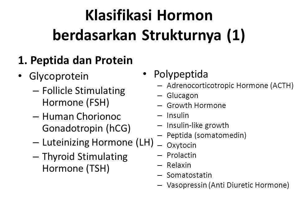 Klasifikasi Hormon berdasarkan Strukturnya (1) 1. Peptida dan Protein Glycoprotein – Follicle Stimulating Hormone (FSH) – Human Chorionoc Gonadotropin