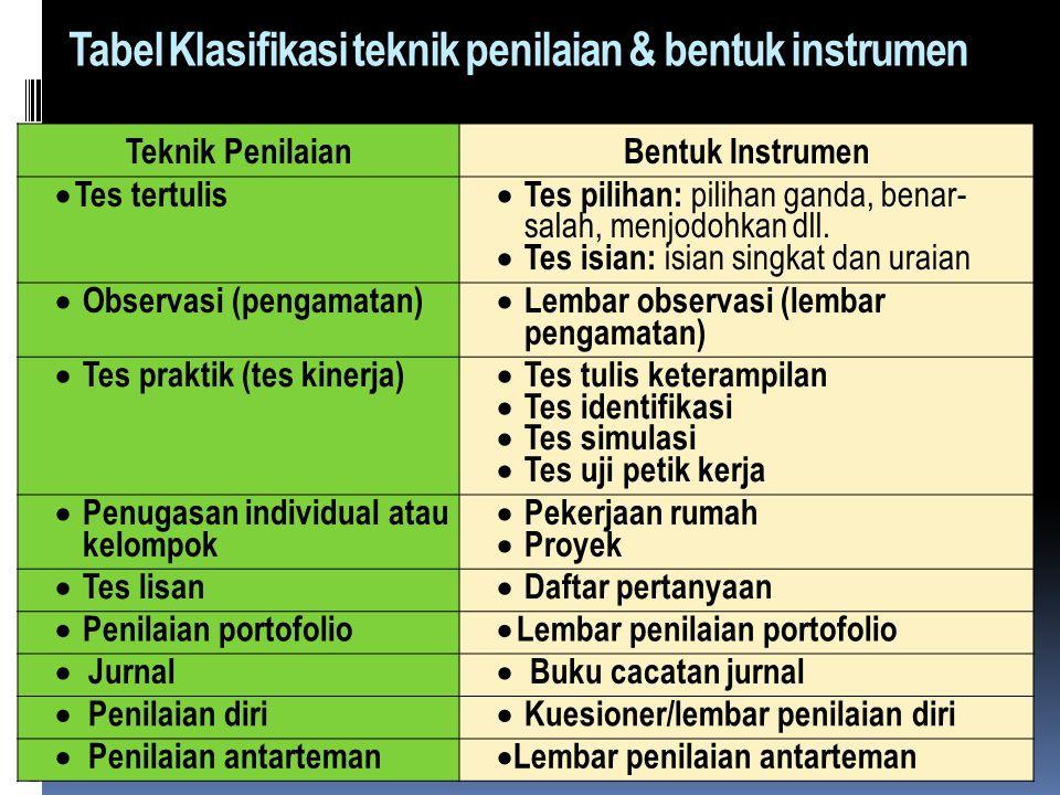 Tabel Klasifikasi teknik penilaian & bentuk instrumen Teknik PenilaianBentuk Instrumen  Tes tertulis  Tes pilihan: pilihan ganda, benar- salah, menjodohkan dll.