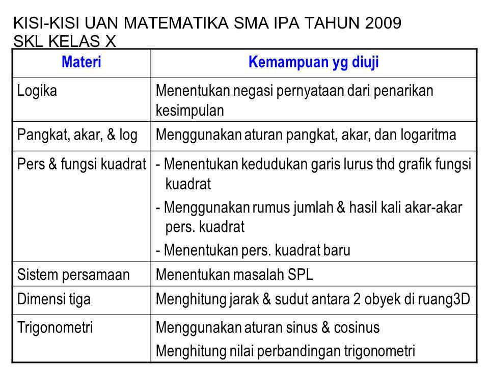 KISI-KISI UAN MATEMATIKA SMA IPA TAHUN 2009 SKL KELAS X MateriKemampuan yg diuji LogikaMenentukan negasi pernyataan dari penarikan kesimpulan Pangkat,