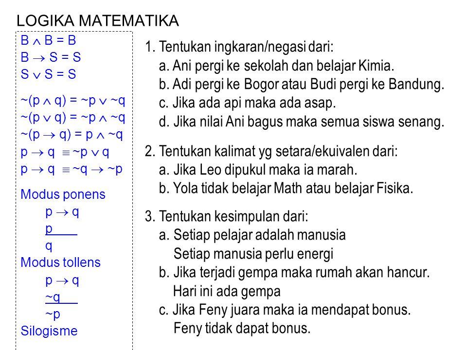 LOGIKA MATEMATIKA B  B = B B  S = S S  S = S ~(p  q) = ~p  ~q ~(p  q) = ~p  ~q ~(p  q) = p  ~q p  q  ~p  q p  q  ~q  ~p Modus ponens p