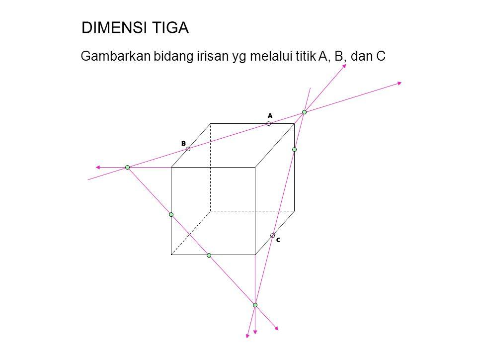 B A C Gambarkan bidang irisan yg melalui titik A, B, dan C DIMENSI TIGA